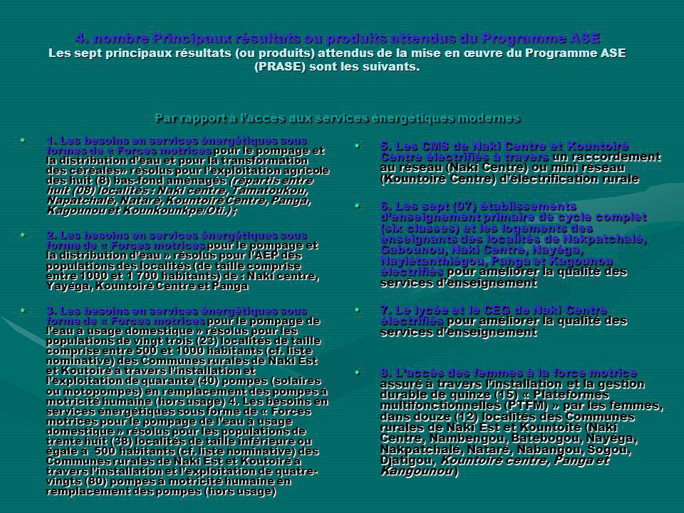 4. nombre Principaux résultats ou produits attendus du Programme ASE Les sept principaux résultats (ou produits) attendus de la mise en œuvre du Progr