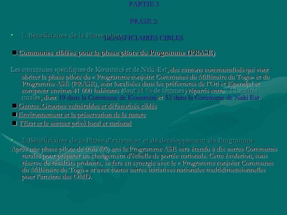 PARTIE 3 PRASE 2: BENEFICIAIRES CIBLES 1. Bénéficiaires de la Phase pilote1. Bénéficiaires de la Phase pilote Communes ciblées pour la phase pilote du