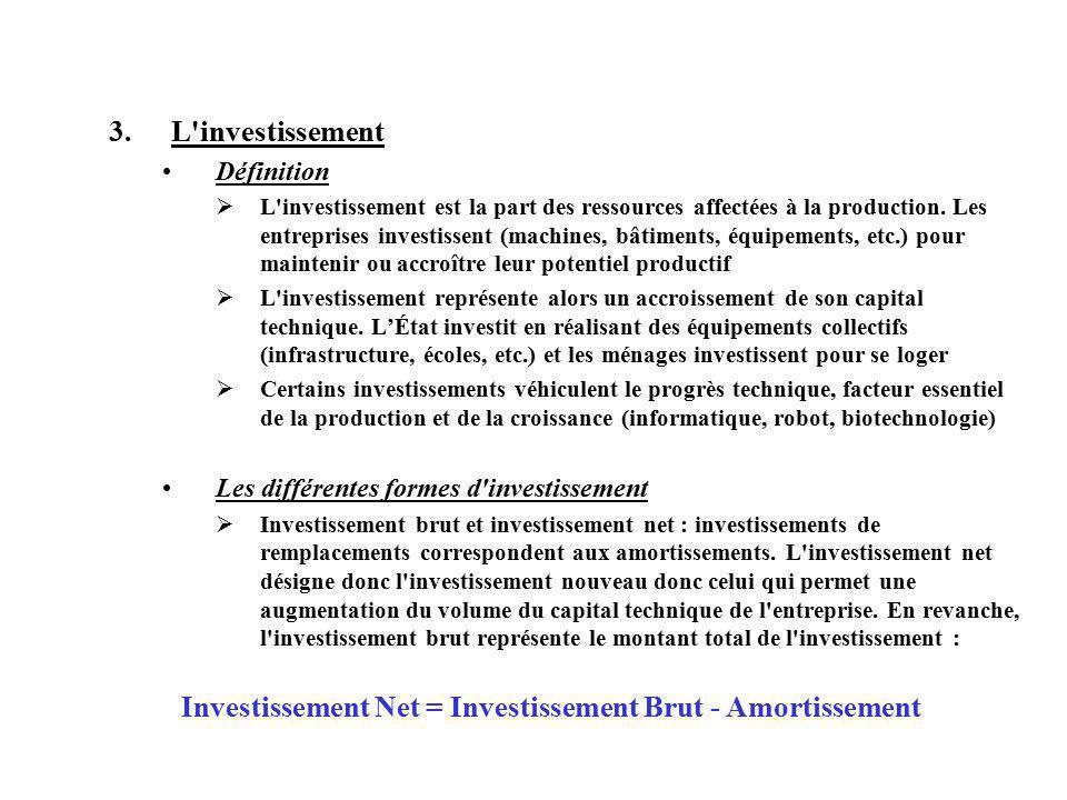 3.L investissement Définition L investissement est la part des ressources affectées à la production.
