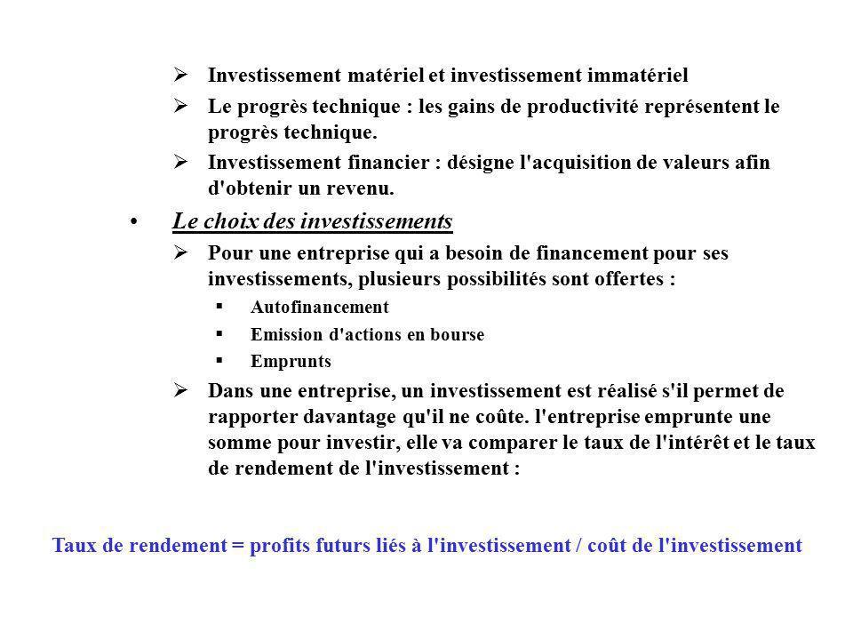 Investissement matériel et investissement immatériel Le progrès technique : les gains de productivité représentent le progrès technique.