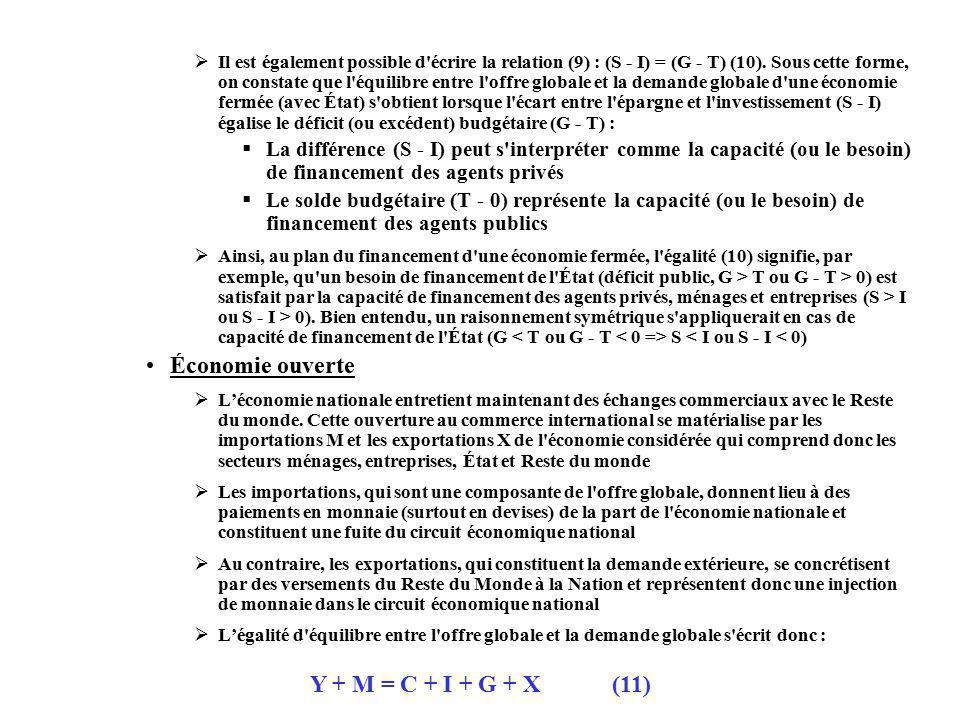 Il est également possible d écrire la relation (9) : (S - I) = (G - T) (10).