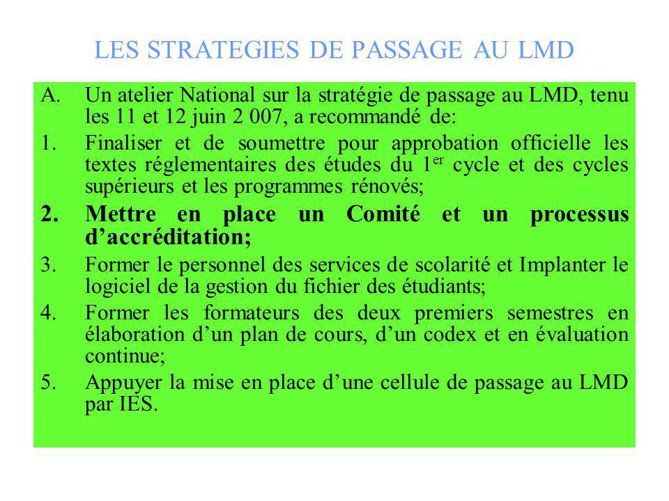 LES STRATEGIES DE PASSAGE AU LMD A.Un atelier National sur la stratégie de passage au LMD, tenu les 11 et 12 juin 2 007, a recommandé de: 1.Finaliser