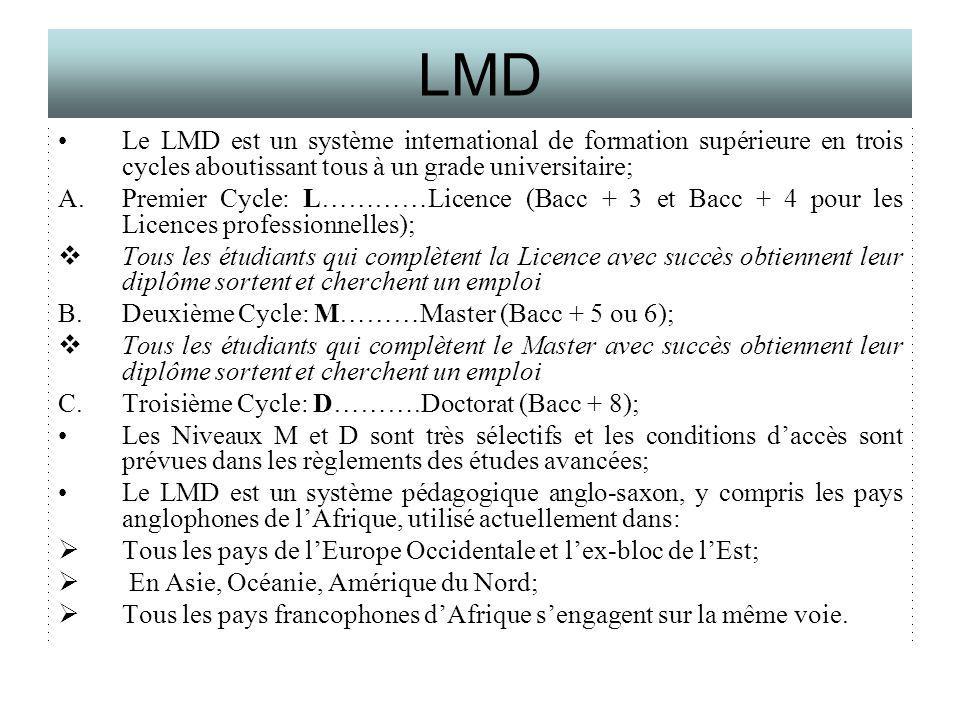 LMD Le LMD est un système international de formation supérieure en trois cycles aboutissant tous à un grade universitaire; A.Premier Cycle: L…………Licen