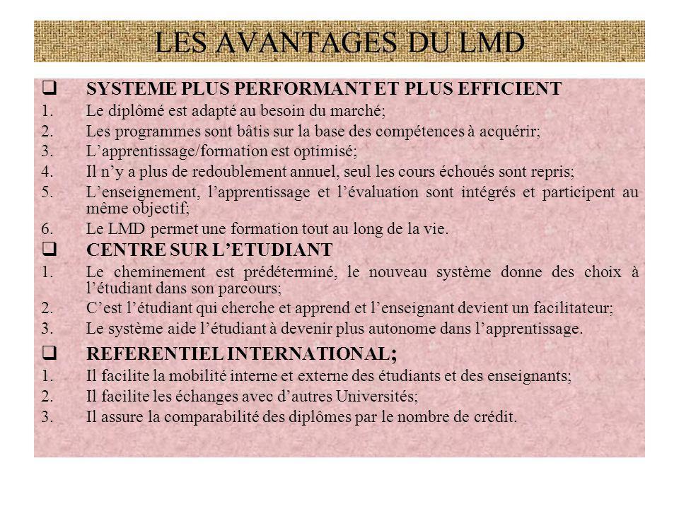 LES AVANTAGES DU LMD SYSTEME PLUS PERFORMANT ET PLUS EFFICIENT 1.Le diplômé est adapté au besoin du marché; 2.Les programmes sont bâtis sur la base de