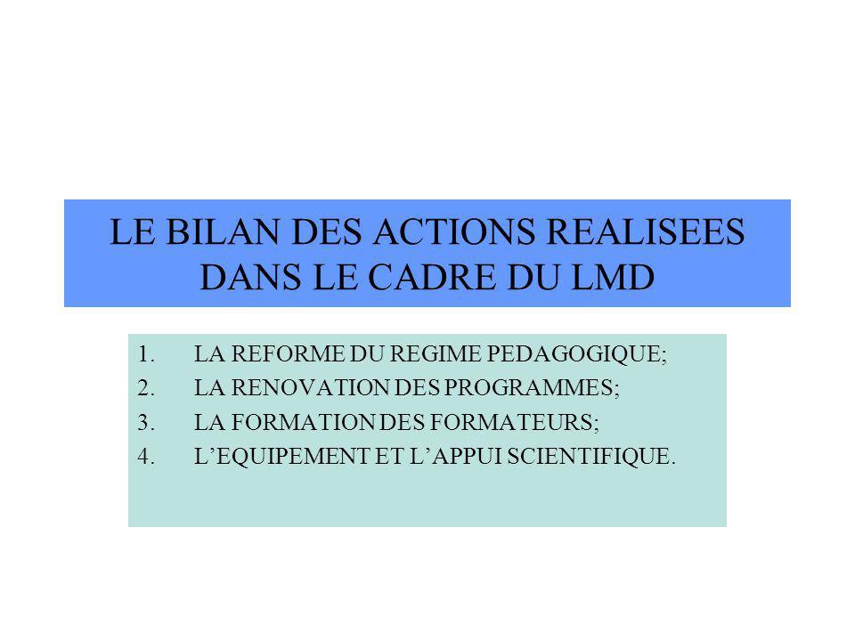 LE BILAN DES ACTIONS REALISEES DANS LE CADRE DU LMD 1.LA REFORME DU REGIME PEDAGOGIQUE; 2.LA RENOVATION DES PROGRAMMES; 3.LA FORMATION DES FORMATEURS;