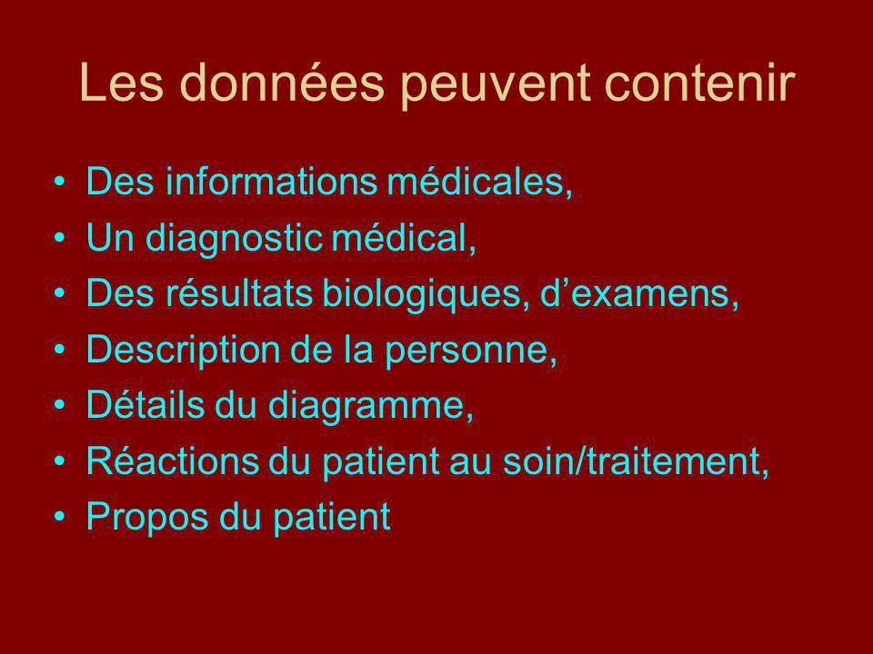 Les données sont Informations objectives et / subjectives Signes qui décrivent la cible et relatent la situation Observations IDE et AS Expressions du patient Causes réelles ou hypothèses
