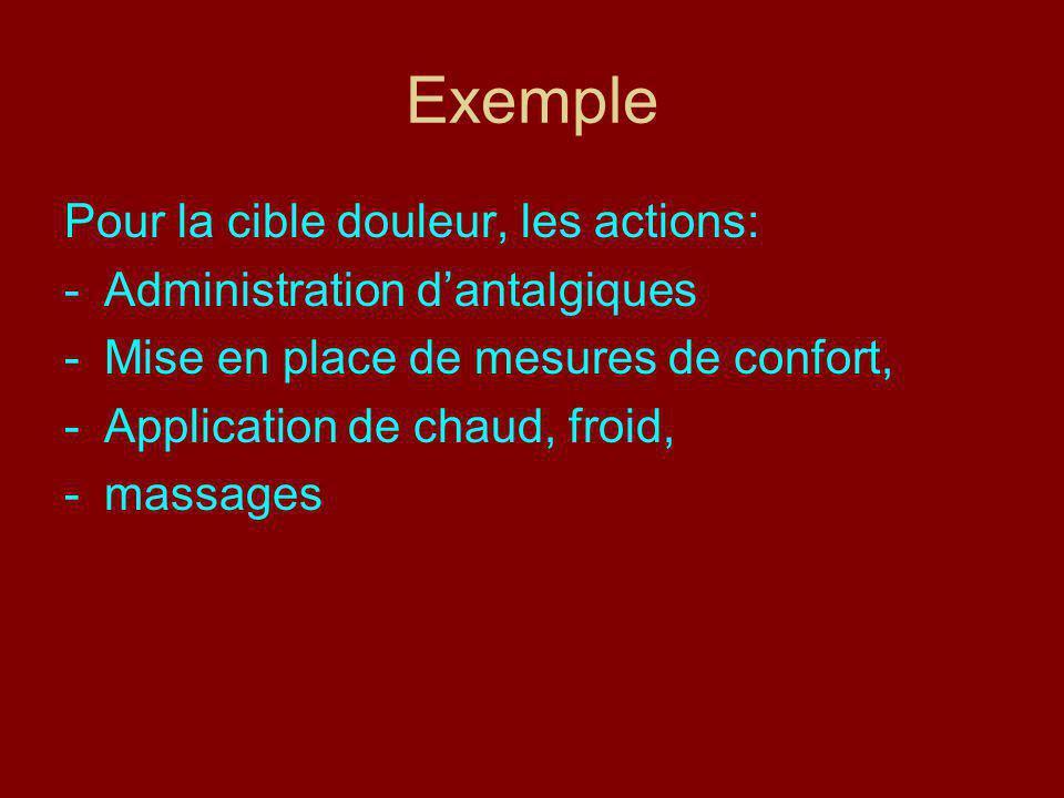 Les actions (A) Interventions Informations passées, présentes ou futures