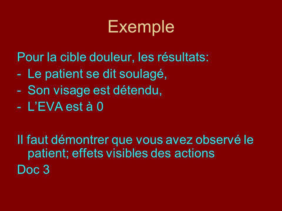Les résultats (R) Description de la réaction du patient aux actions Lobjectif est la disparition ou amélioration des données Rigueur dans le suivi des résultats Code couleur si résultat à poursuivre