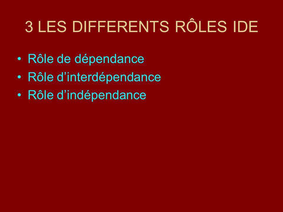 3 LES DIFFERENTS RÔLES IDE Rôle de dépendance Rôle dinterdépendance Rôle dindépendance