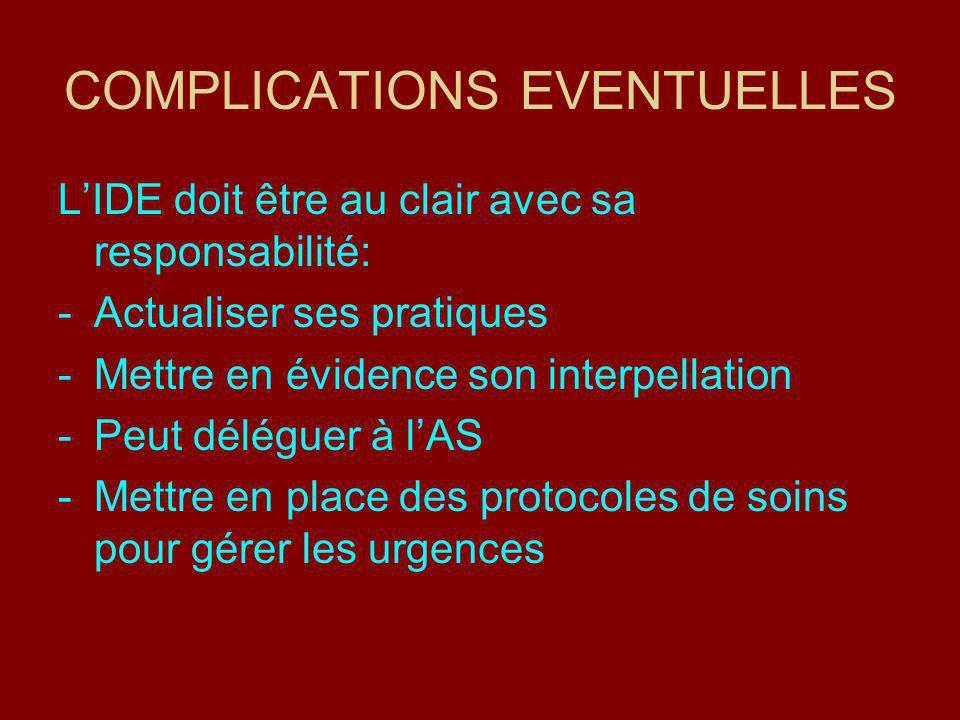COMPLICATIONS EVENTUELLES LIDE doit être au clair avec sa responsabilité: -Actualiser ses pratiques -Mettre en évidence son interpellation -Peut déléguer à lAS -Mettre en place des protocoles de soins pour gérer les urgences Complications éventuelles