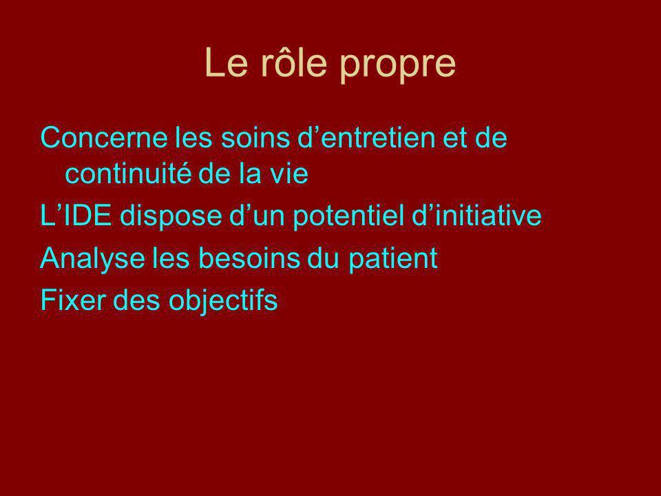 Le rôle propre Concerne les soins dentretien et de continuité de la vie LIDE dispose dun potentiel dinitiative Analyse les besoins du patient Fixer des objectifs