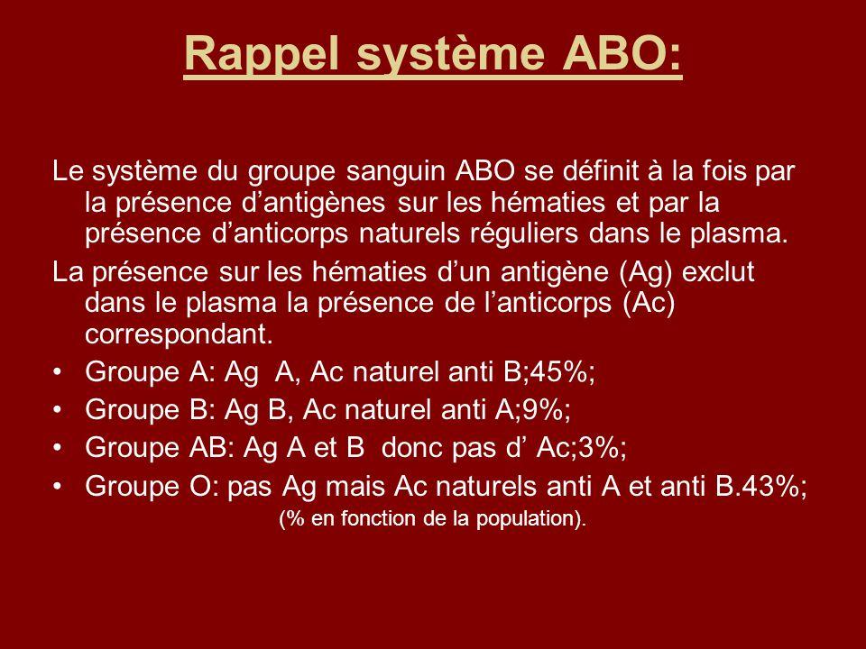 Rappel système ABO: Le système du groupe sanguin ABO se définit à la fois par la présence dantigènes sur les hématies et par la présence danticorps na