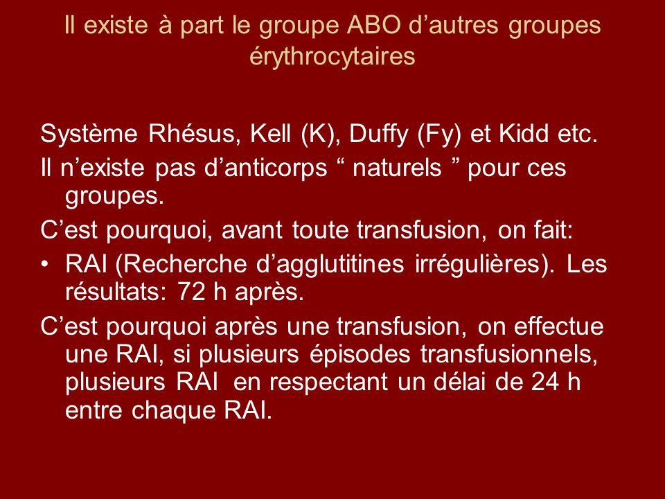 Il existe à part le groupe ABO dautres groupes érythrocytaires Système Rhésus, Kell (K), Duffy (Fy) et Kidd etc. Il nexiste pas danticorps naturels po