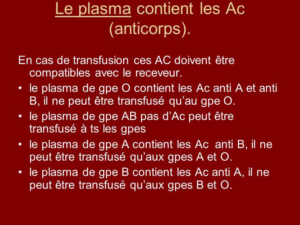 Le plasma contient les Ac (anticorps). En cas de transfusion ces AC doivent être compatibles avec le receveur. le plasma de gpe O contient les Ac anti