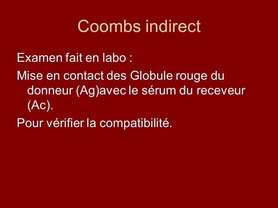 Coombs indirect Examen fait en labo : Mise en contact des Globule rouge du donneur (Ag)avec le sérum du receveur (Ac). Pour vérifier la compatibilité.