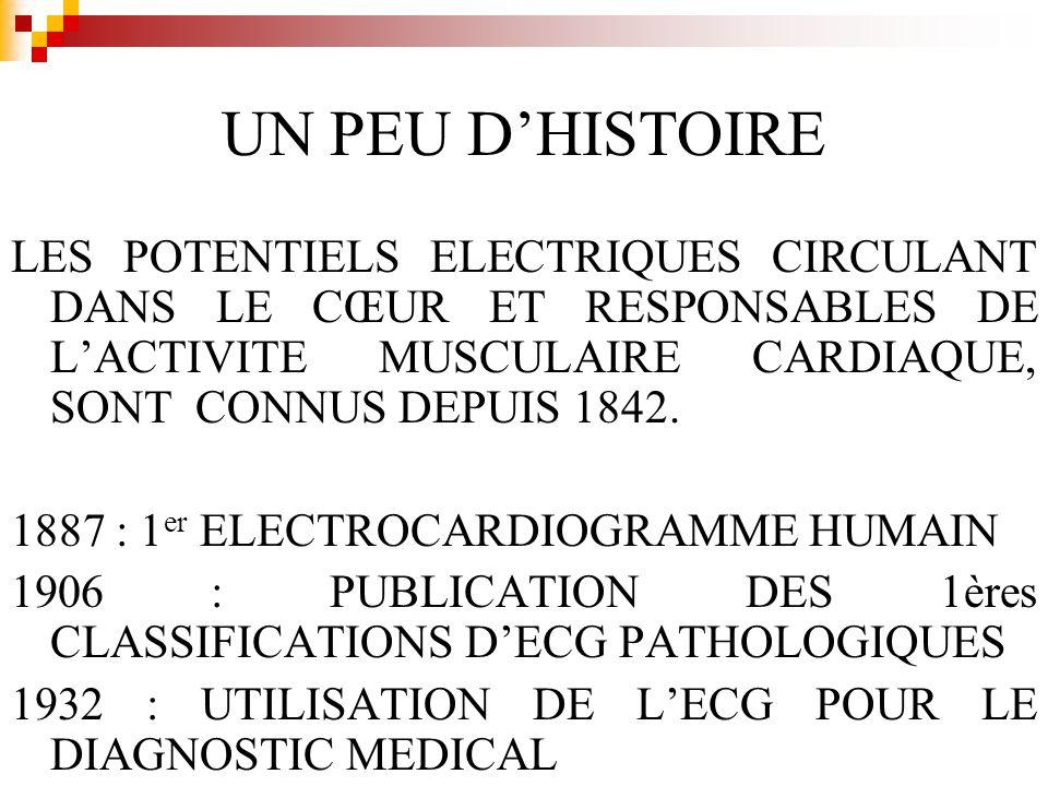 UN PEU DHISTOIRE LES POTENTIELS ELECTRIQUES CIRCULANT DANS LE CŒUR ET RESPONSABLES DE LACTIVITE MUSCULAIRE CARDIAQUE, SONT CONNUS DEPUIS 1842. 1887 :