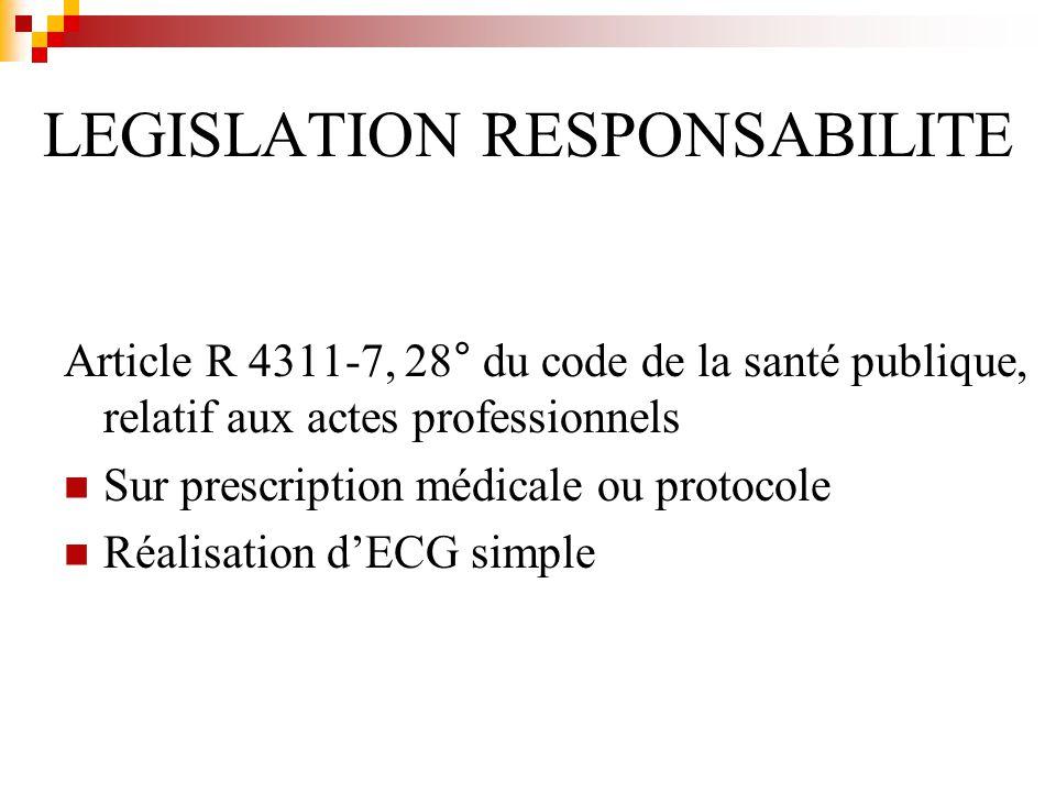 LEGISLATION RESPONSABILITE Article R 4311-7, 28° du code de la santé publique, relatif aux actes professionnels Sur prescription médicale ou protocole