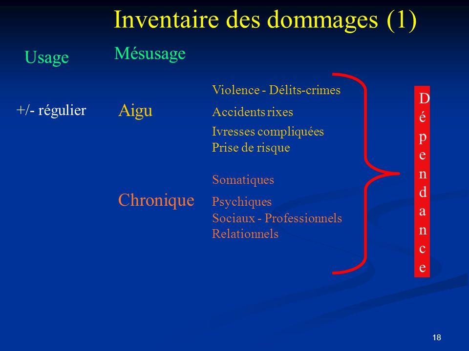 17 Evaluation de lAD Historique des consommations Inventaires des dommages Inventaires des dommages Clinique de lalcoolisation Sévérité du syndrome de