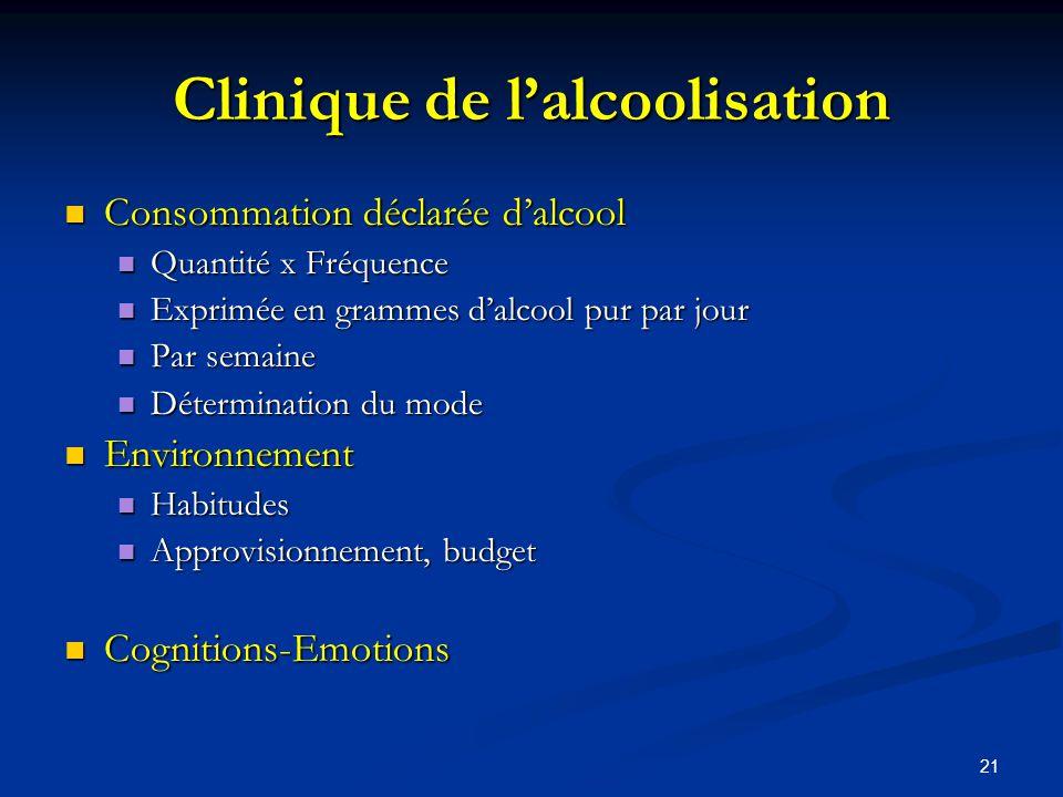 20 Evaluation de lAD Historique des consommations Inventaires des dommages Clinique de lalcoolisation Clinique de lalcoolisation Sévérité du syndrome