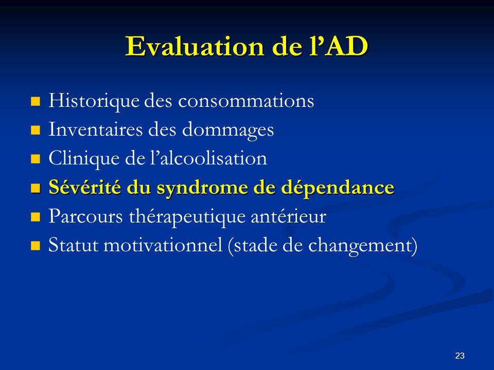 22 Exemple :mode Alcoolisation Paroxystique Intermittente