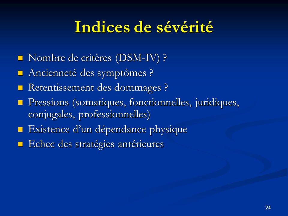 23 Evaluation de lAD Historique des consommations Inventaires des dommages Clinique de lalcoolisation Sévérité du syndrome dedépendance Sévérité du sy