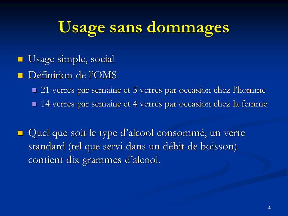 3 Non-usage (abstinents) Usage sans dommages Usage à risque Usage nocif Dépendants Traitement Prévention Mésusage Abus Les modalités de consommation :