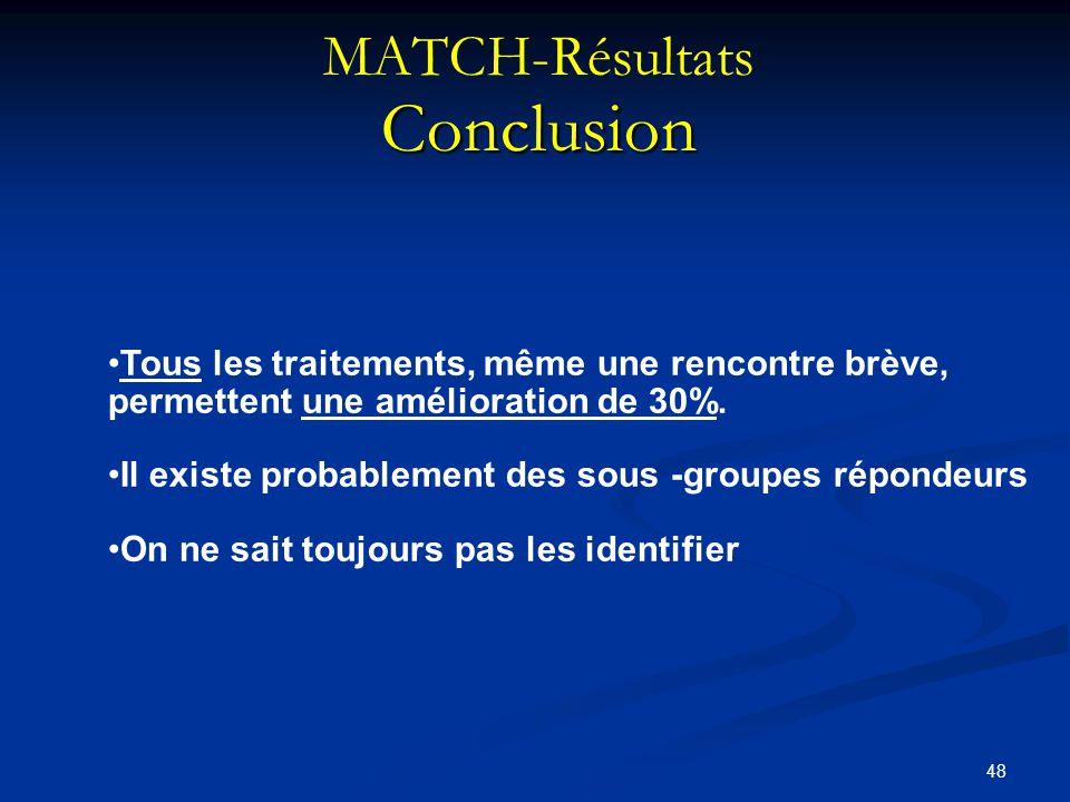 47 MATCH-Résultats Rapport coût/efficacité A long terme, les diff é rents traitements ayant les mêmes performances, le traitement MET a le meilleur ra