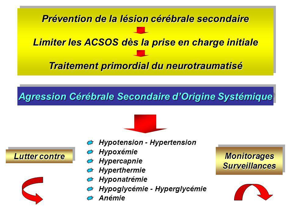 Prévention de la lésion cérébrale secondaire Limiter les ACSOS dès la prise en charge initiale Traitement primordial du neurotraumatisé Prévention de
