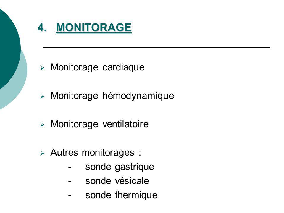 4. MONITORAGE Monitorage cardiaque Monitorage hémodynamique Monitorage ventilatoire Autres monitorages : - sonde gastrique - sonde vésicale - sonde th