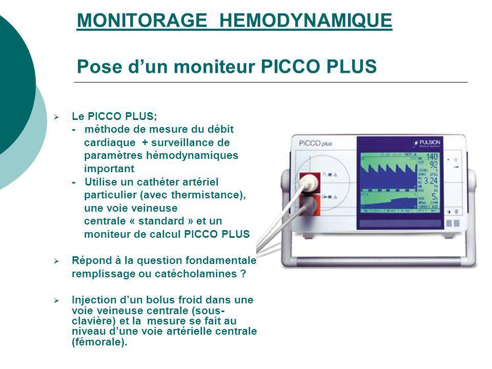 MONITORAGE HEMODYNAMIQUE Pose dun moniteur PICCO PLUS Le PICCO PLUS; - méthode de mesure du débit cardiaque + surveillance de paramètres hémodynamique