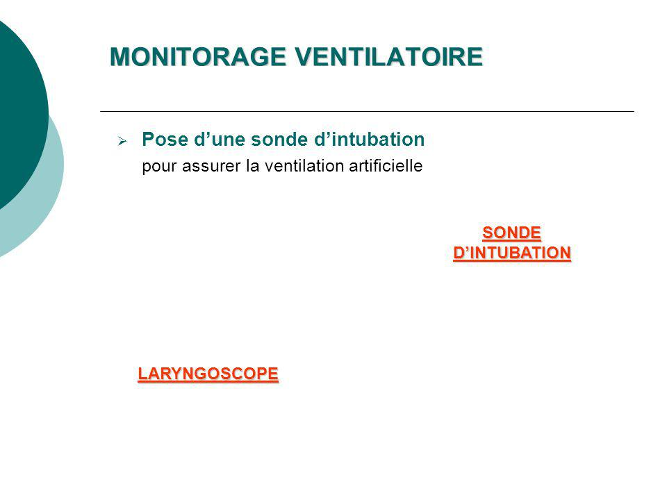 MONITORAGE VENTILATOIRE Pose dune sonde dintubation pour assurer la ventilation artificielle LARYNGOSCOPE SONDEDINTUBATION