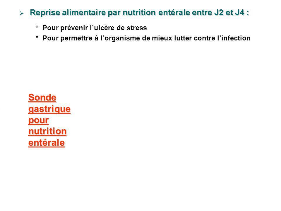 Reprise alimentaire par nutrition entérale entre J2 et J4 : Reprise alimentaire par nutrition entérale entre J2 et J4 : * Pour prévenir lulcère de str