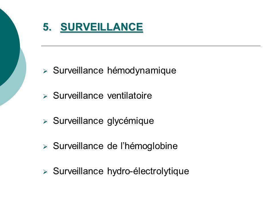 5. SURVEILLANCE Surveillance hémodynamique Surveillance ventilatoire Surveillance glycémique Surveillance de lhémoglobine Surveillance hydro-électroly