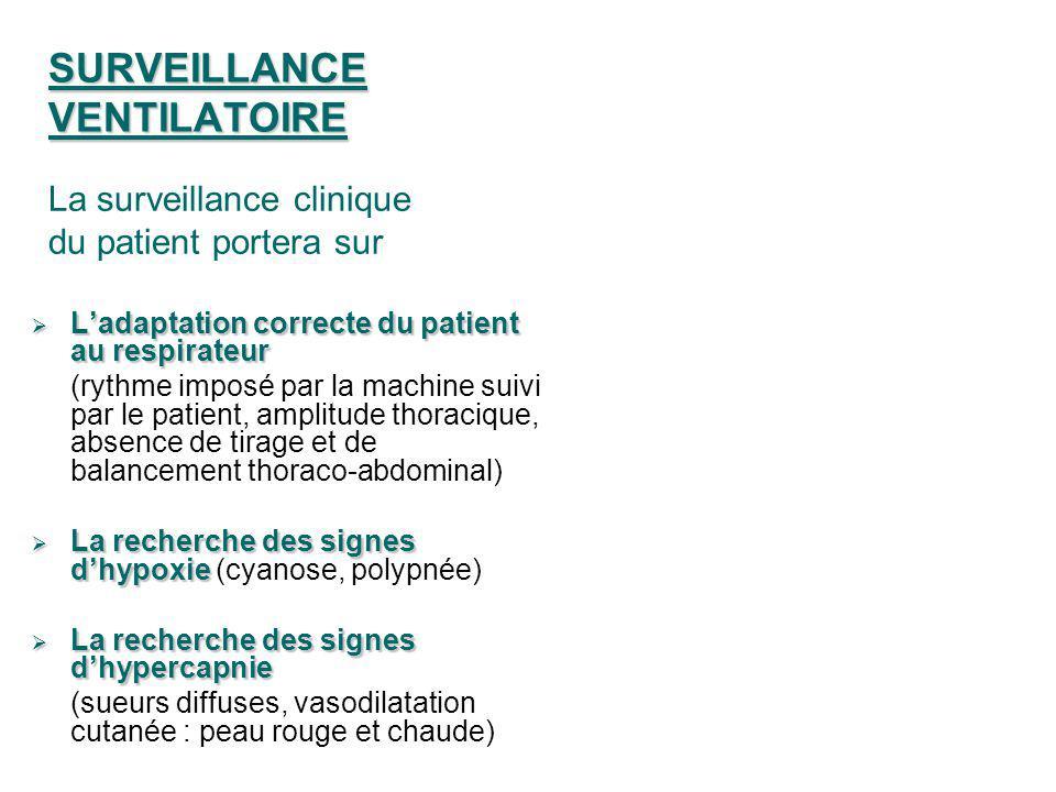 SURVEILLANCE VENTILATOIRE Ladaptation correcte du patient au respirateur Ladaptation correcte du patient au respirateur (rythme imposé par la machine