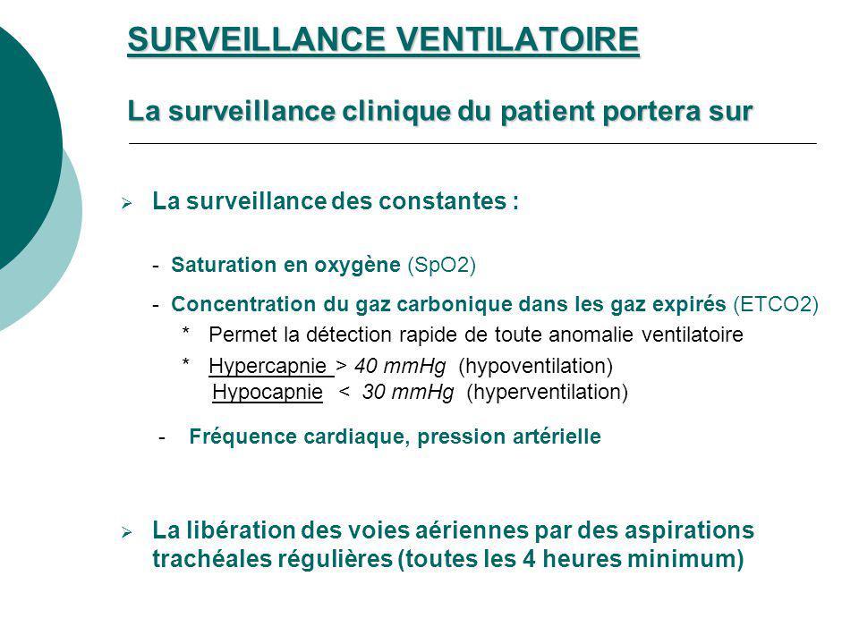 SURVEILLANCE VENTILATOIRE La surveillance clinique du patient portera sur La surveillance des constantes : - Saturation en oxygène (SpO2) - Concentrat