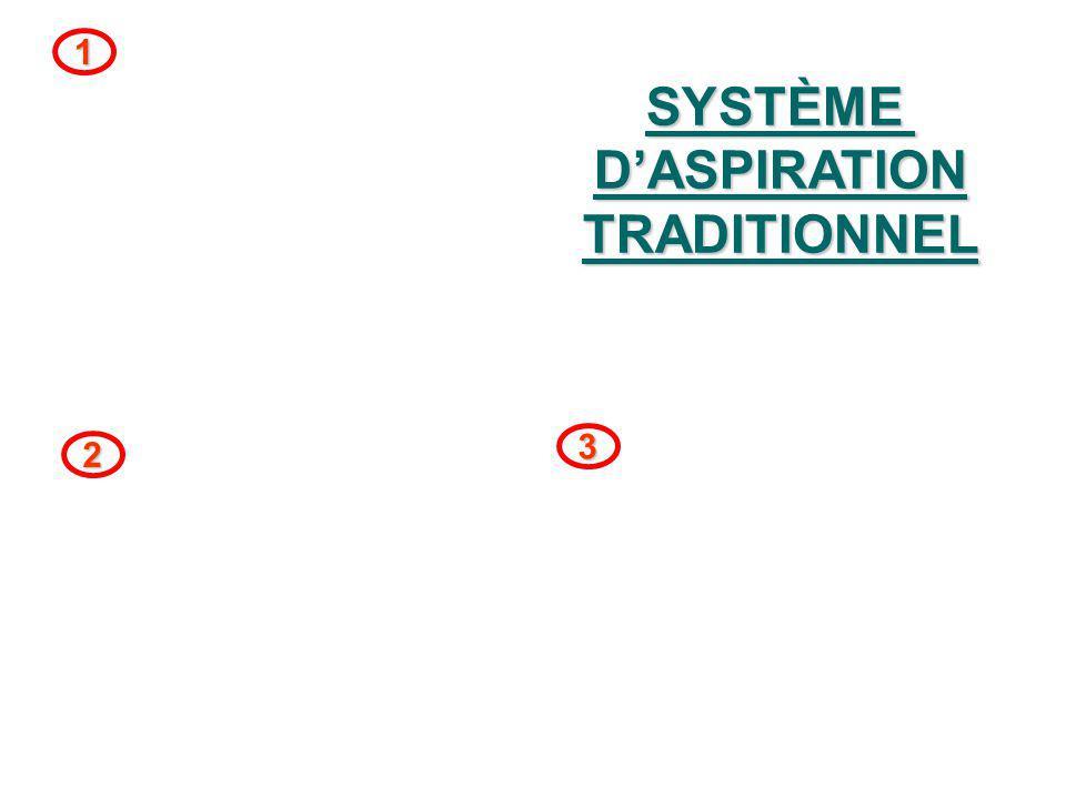 SYSTÈME DASPIRATIONTRADITIONNEL 1 2 3