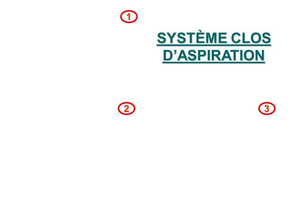 SYSTÈME CLOS DASPIRATION 1 23