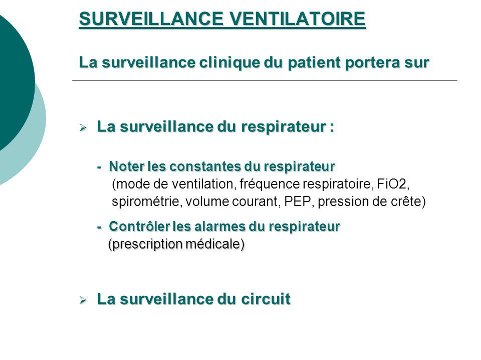 SURVEILLANCE VENTILATOIRE La surveillance clinique du patient portera sur La surveillance du respirateur : La surveillance du respirateur : Noter les
