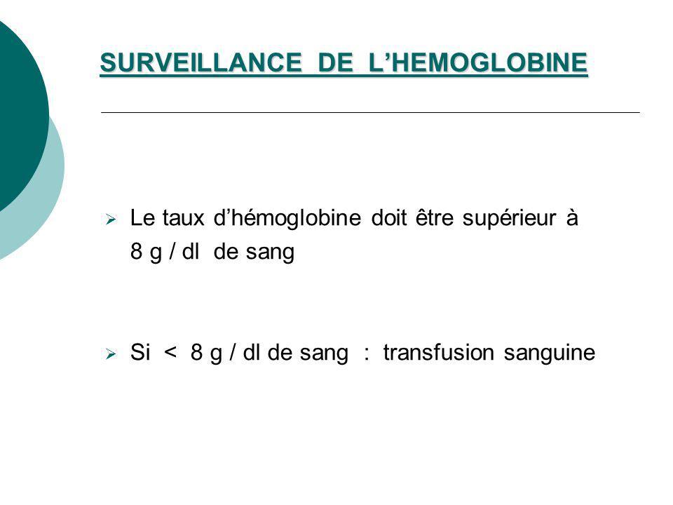 SURVEILLANCE DE LHEMOGLOBINE Le taux dhémoglobine doit être supérieur à 8 g / dl de sang Si < 8 g / dl de sang : transfusion sanguine