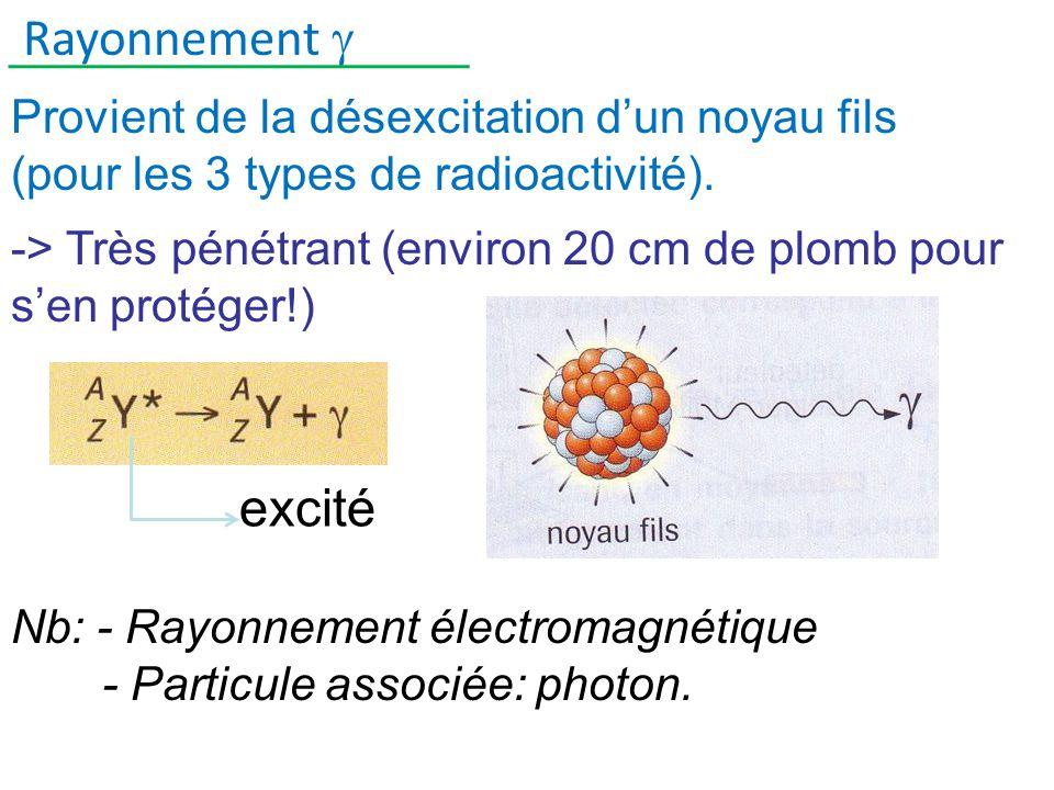 Rayonnement Provient de la désexcitation dun noyau fils (pour les 3 types de radioactivité).