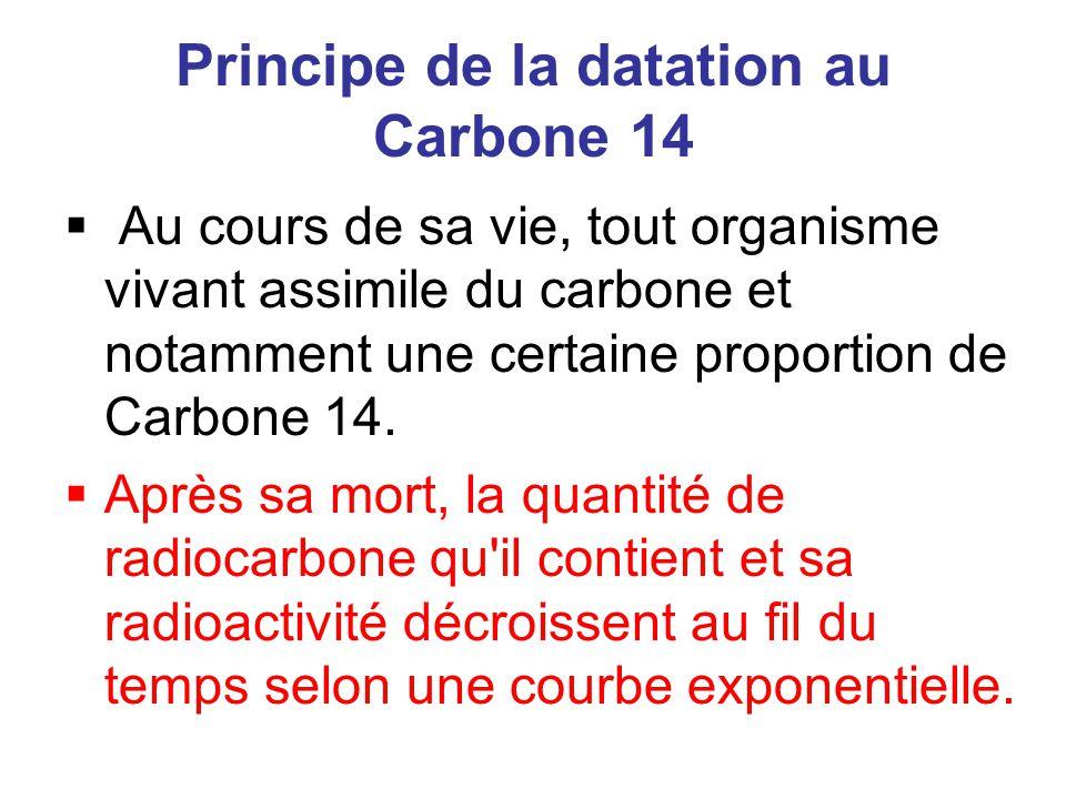 Principe de la datation au Carbone 14 Au cours de sa vie, tout organisme vivant assimile du carbone et notamment une certaine proportion de Carbone 14.