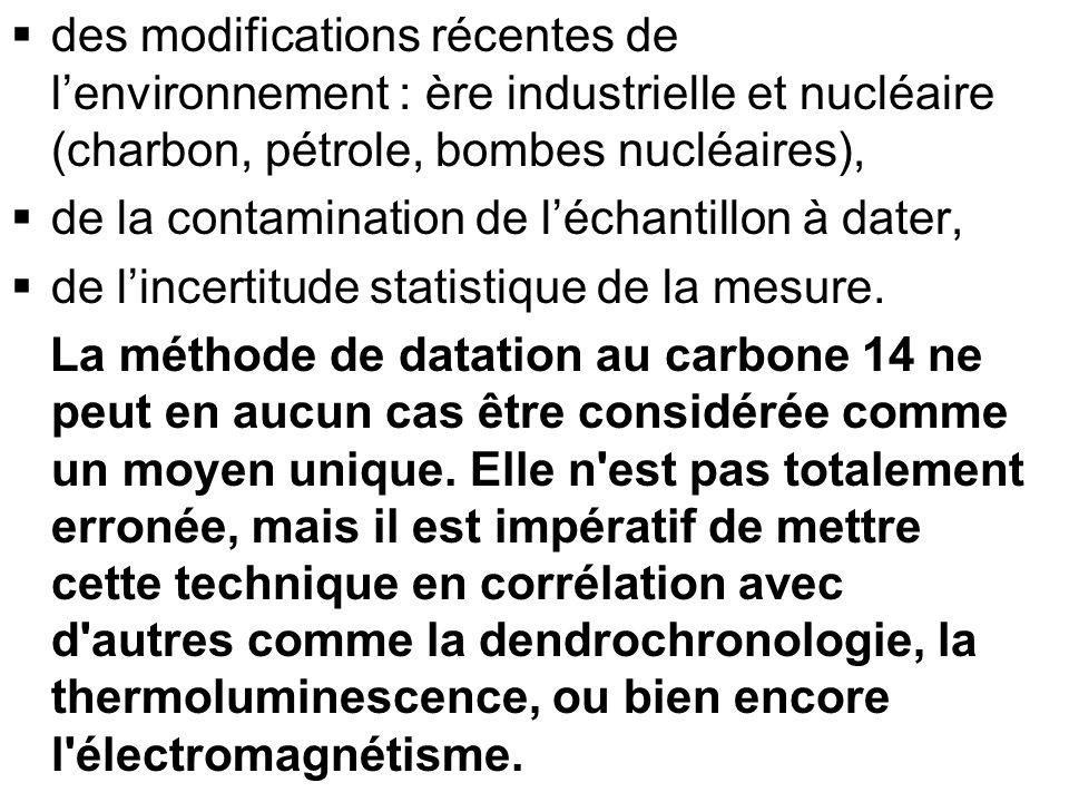 des modifications récentes de lenvironnement : ère industrielle et nucléaire (charbon, pétrole, bombes nucléaires), de la contamination de léchantillon à dater, de lincertitude statistique de la mesure.