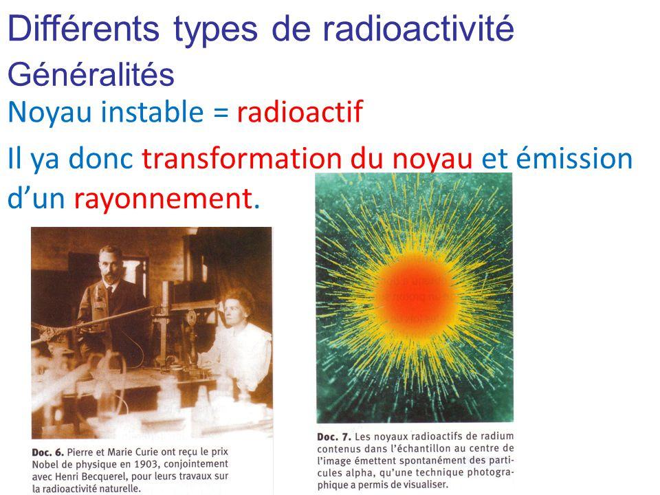 Noyau instable = radioactif Il ya donc transformation du noyau et émission dun rayonnement.