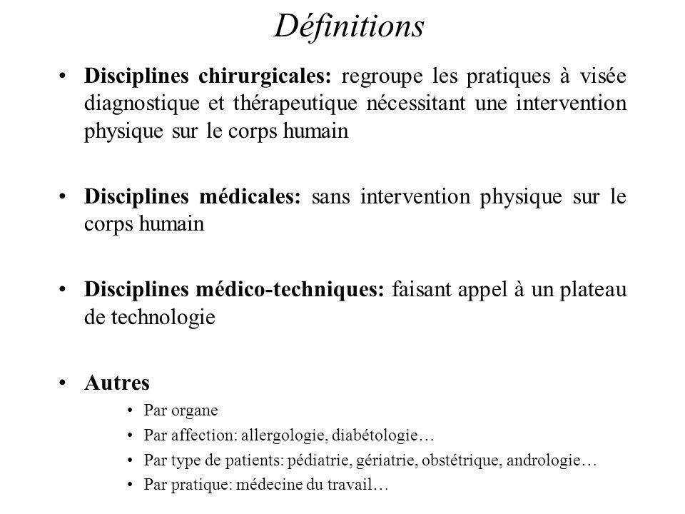 Disciplines chirurgicales: regroupe les pratiques à visée diagnostique et thérapeutique nécessitant une intervention physique sur le corps humain Disc