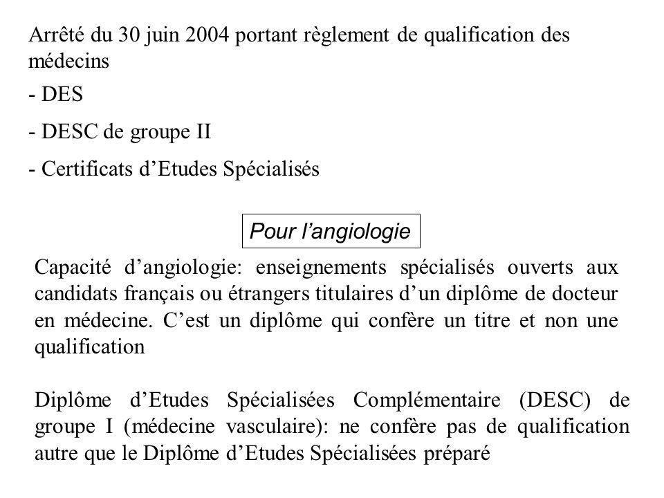 Capacité dangiologie: enseignements spécialisés ouverts aux candidats français ou étrangers titulaires dun diplôme de docteur en médecine.