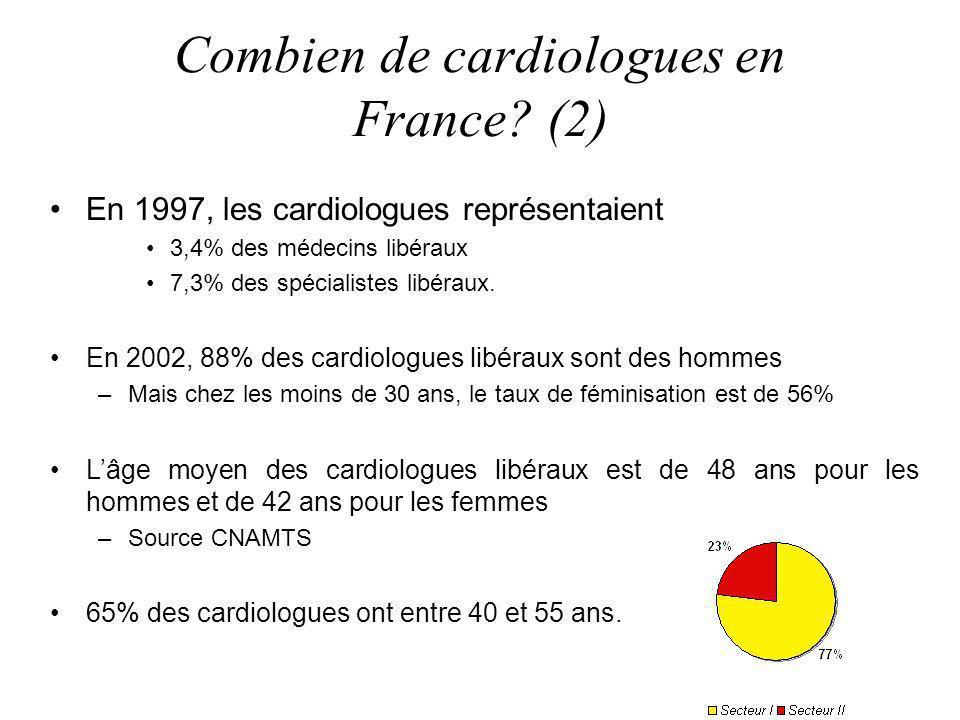 Combien de cardiologues en France? (2) En 1997, les cardiologues représentaient 3,4% des médecins libéraux 7,3% des spécialistes libéraux. En 2002, 88