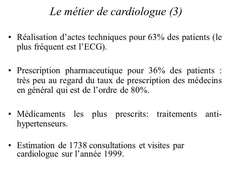 Réalisation dactes techniques pour 63% des patients (le plus fréquent est lECG). Prescription pharmaceutique pour 36% des patients : très peu au regar