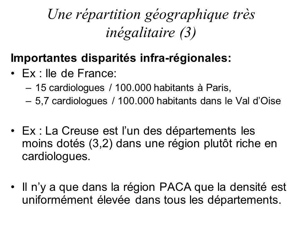 Importantes disparités infra-régionales: Ex : Ile de France: –15 cardiologues / 100.000 habitants à Paris, –5,7 cardiologues / 100.000 habitants dans le Val dOise Ex : La Creuse est lun des départements les moins dotés (3,2) dans une région plutôt riche en cardiologues.