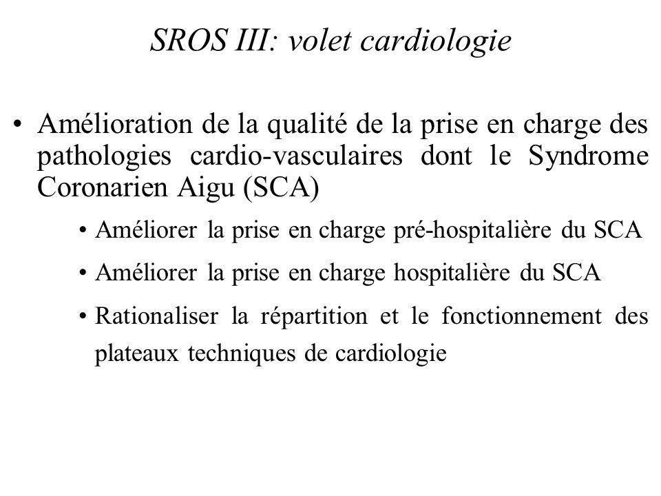 SROS III: volet cardiologie Amélioration de la qualité de la prise en charge des pathologies cardio-vasculaires dont le Syndrome Coronarien Aigu (SCA) Améliorer la prise en charge pré-hospitalière du SCA Améliorer la prise en charge hospitalière du SCA Rationaliser la répartition et le fonctionnement des plateaux techniques de cardiologie
