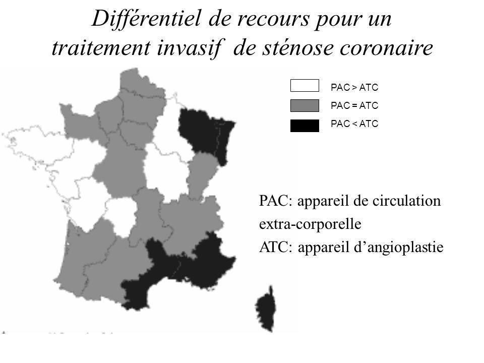 Différentiel de recours pour un traitement invasif de sténose coronaire PAC > ATC PAC = ATC PAC < ATC PAC: appareil de circulation extra-corporelle ATC: appareil dangioplastie